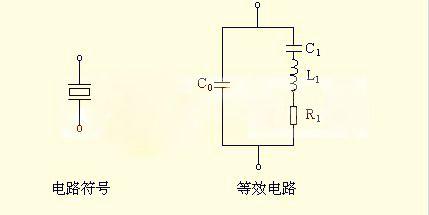 晶体振荡器的简称,在电气上它可以等效成一个电容和一个电阻并联再