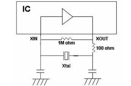 电路描述       大多数芯片包括一个正反馈电阻逆变器设计(典型的1